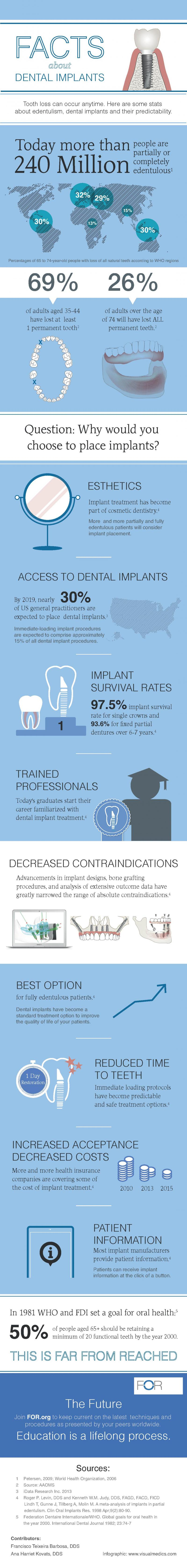 Dental-implant-facts-infographic-web.jpg